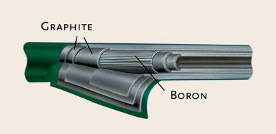 Fly Rod Materials - Fly Fishing Basics - Choosing the right fly rod
